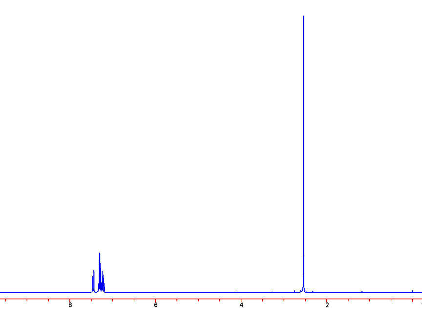 how to read nmr spectra