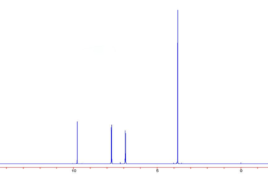 Panisaldehyde  Spectrum